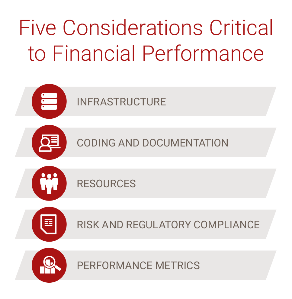 five considerations critical to financial performance
