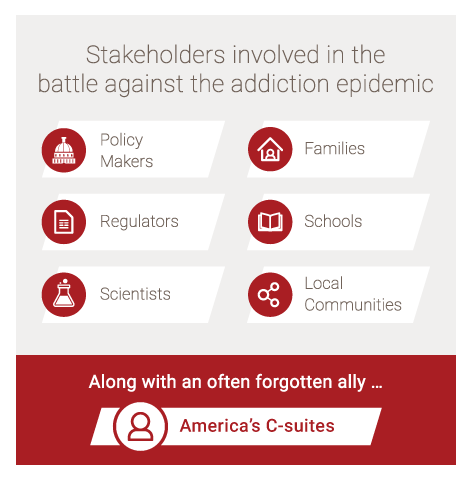 Stakeholders involved in the battle against the addiction epidemic graphic